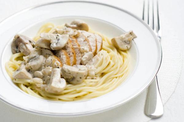 turkey breast with mushroom cream sauce